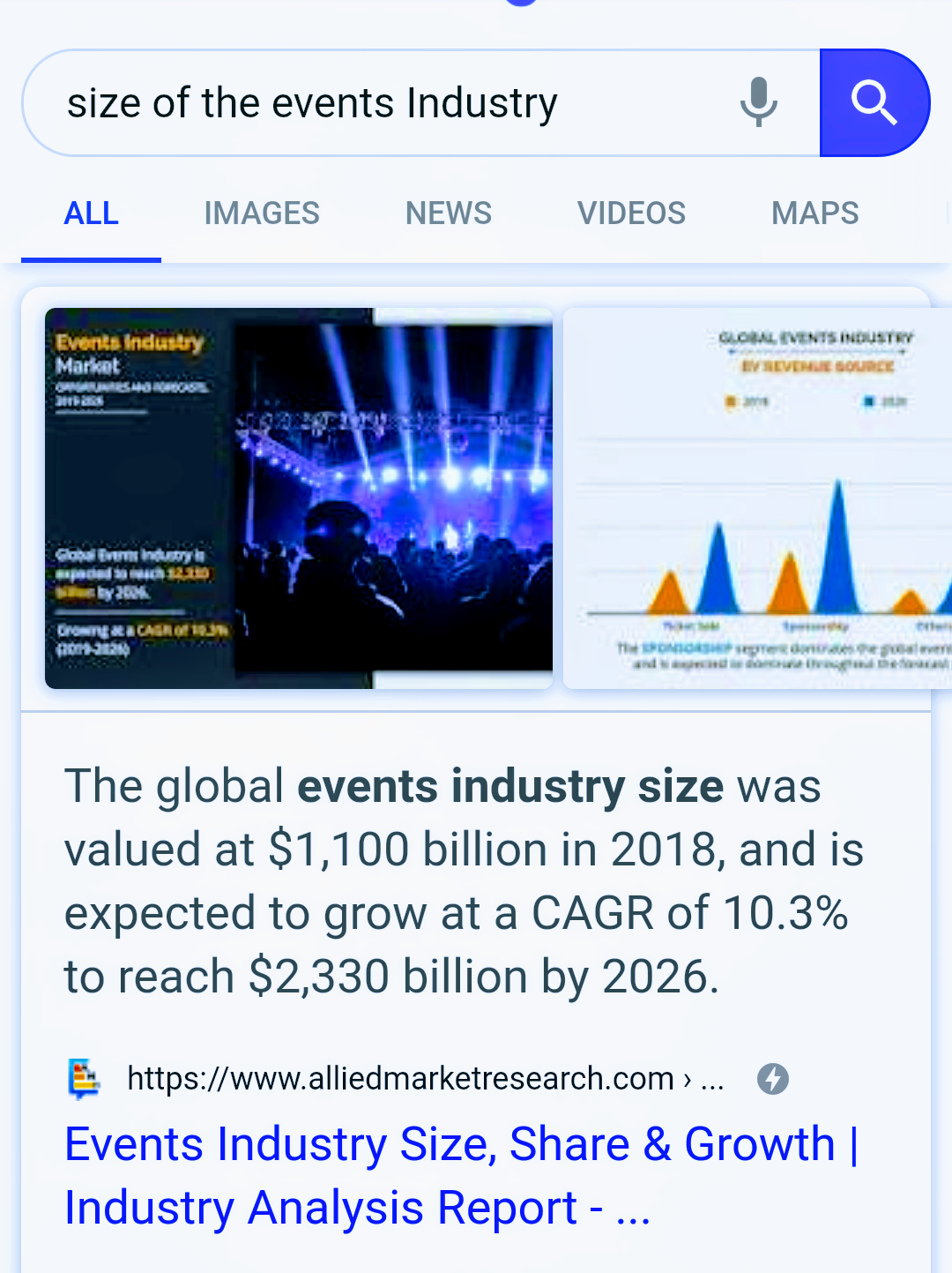 Size of the events industry